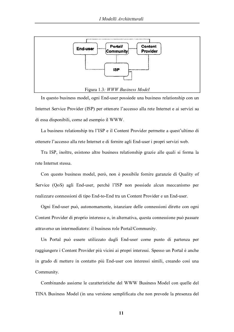 Anteprima della tesi: Distribuzione del software in rete: un tool Peer-to-Peer basato su metafore grafiche, Pagina 11