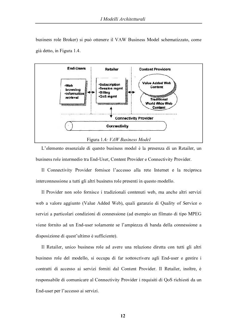 Anteprima della tesi: Distribuzione del software in rete: un tool Peer-to-Peer basato su metafore grafiche, Pagina 12