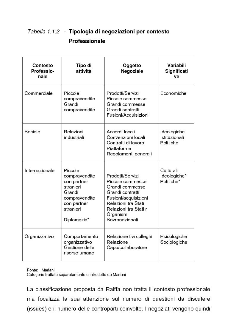 Anteprima della tesi: Il dilemma del negoziatore: strategia integrativa o strategia distributiva? Approccio cooperativo o approccio competitivo, Pagina 4