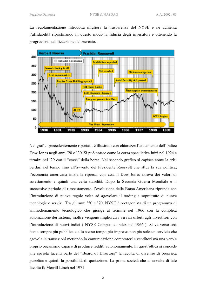Anteprima della tesi: La borsa americana: New York Stock Exchange (NYSE) & National Association of Security Dealers Automated Quotation (NASDAQ), Pagina 5