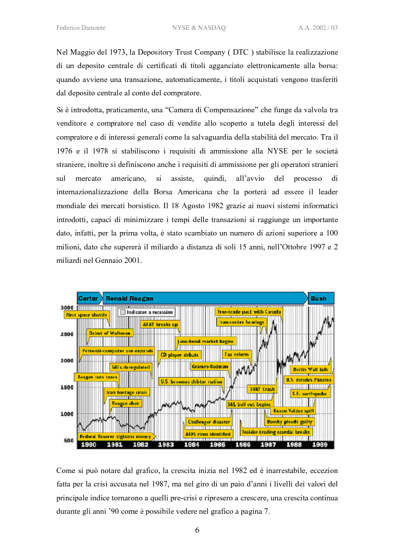 Anteprima della tesi: La borsa americana: New York Stock Exchange (NYSE) & National Association of Security Dealers Automated Quotation (NASDAQ), Pagina 6