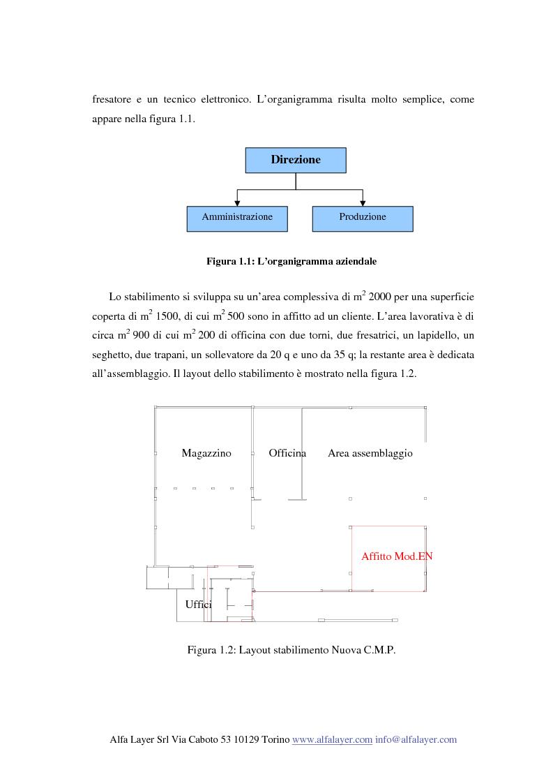 Anteprima della tesi: La riorganizzazione di un'impresa che produce su commessa:il caso Nuova C.M.P., Pagina 4
