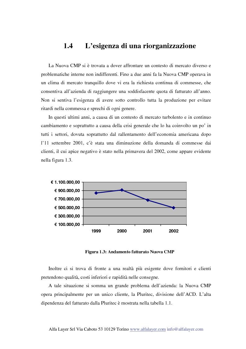 Anteprima della tesi: La riorganizzazione di un'impresa che produce su commessa:il caso Nuova C.M.P., Pagina 8