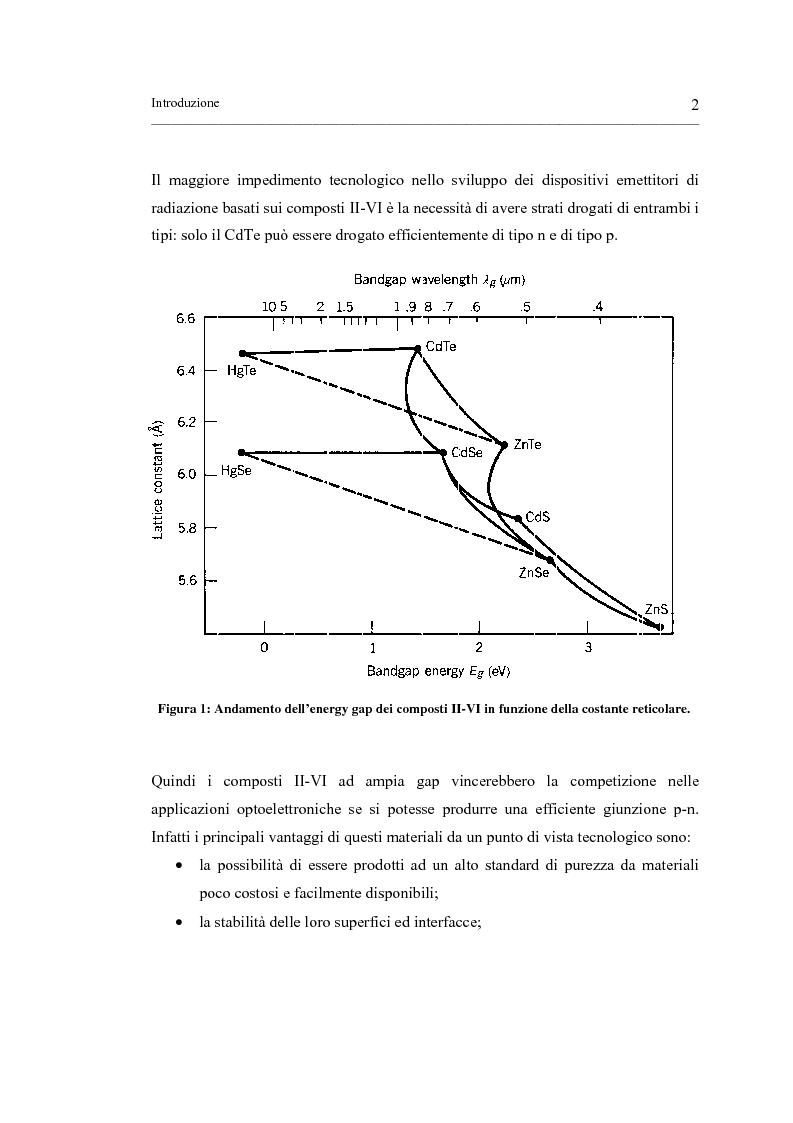 Anteprima della tesi: Crescita MOVPE e caratterizzazione di strutture epitassiali ZnTe/GaAs e ZnTe/ZnTe, Pagina 2