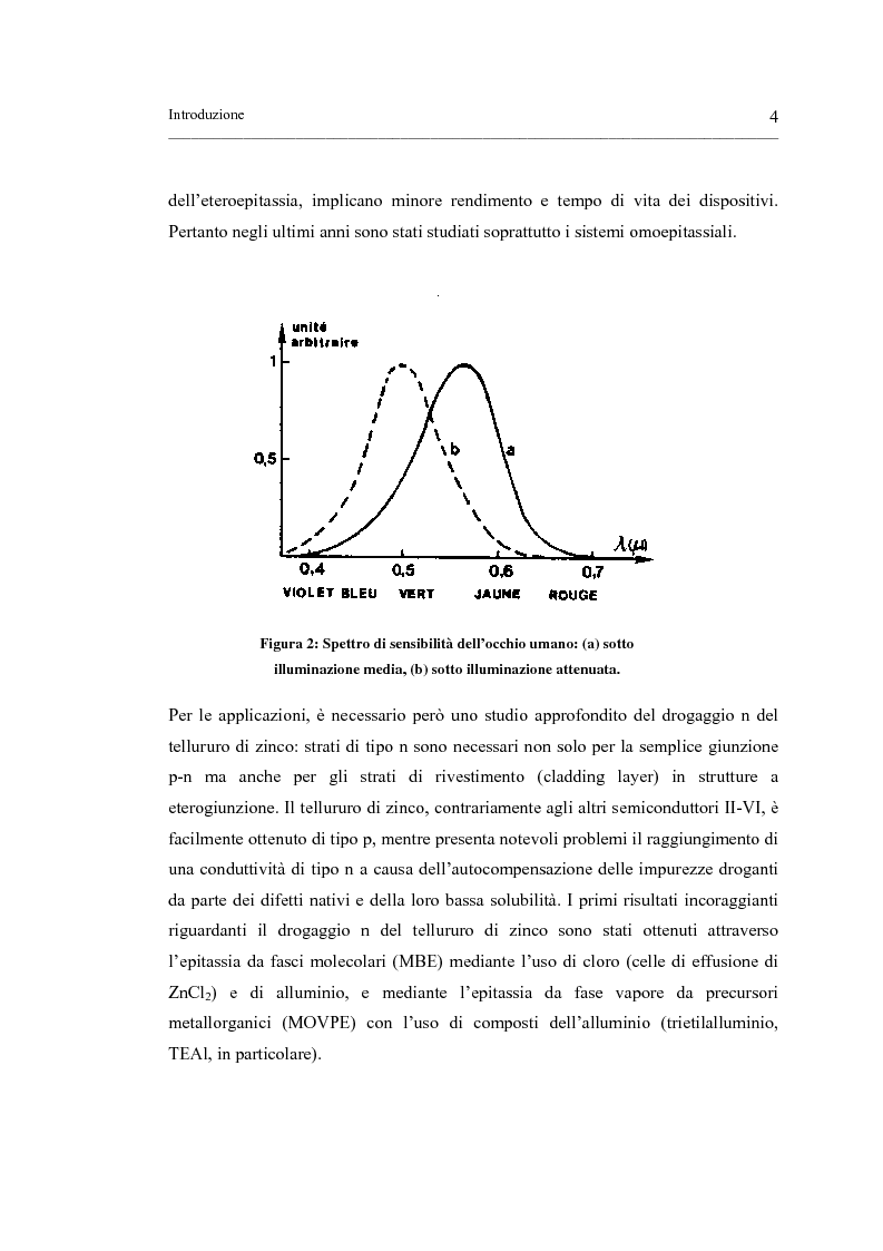 Anteprima della tesi: Crescita MOVPE e caratterizzazione di strutture epitassiali ZnTe/GaAs e ZnTe/ZnTe, Pagina 4