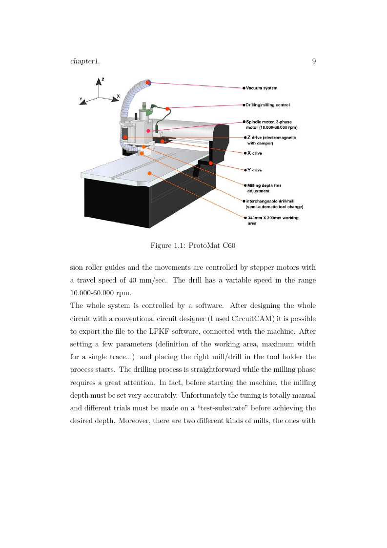 Anteprima della tesi: A substrate integrated power divider/combiner for multidevice millimeter wawe applications, Pagina 7
