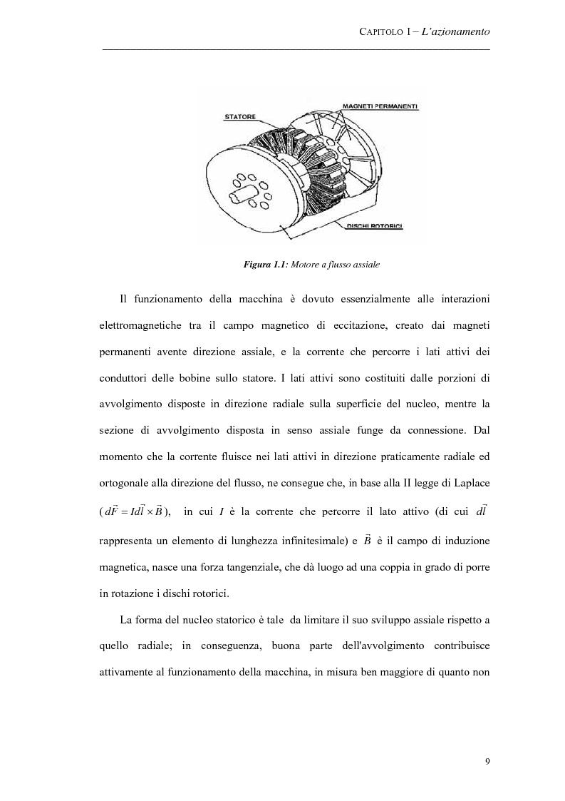 Anteprima della tesi: Progetto ed implementazione di un algoritmo per il controllo di velocità con indebolimento di campo in un azionamento brushless privo di encoder, Pagina 6