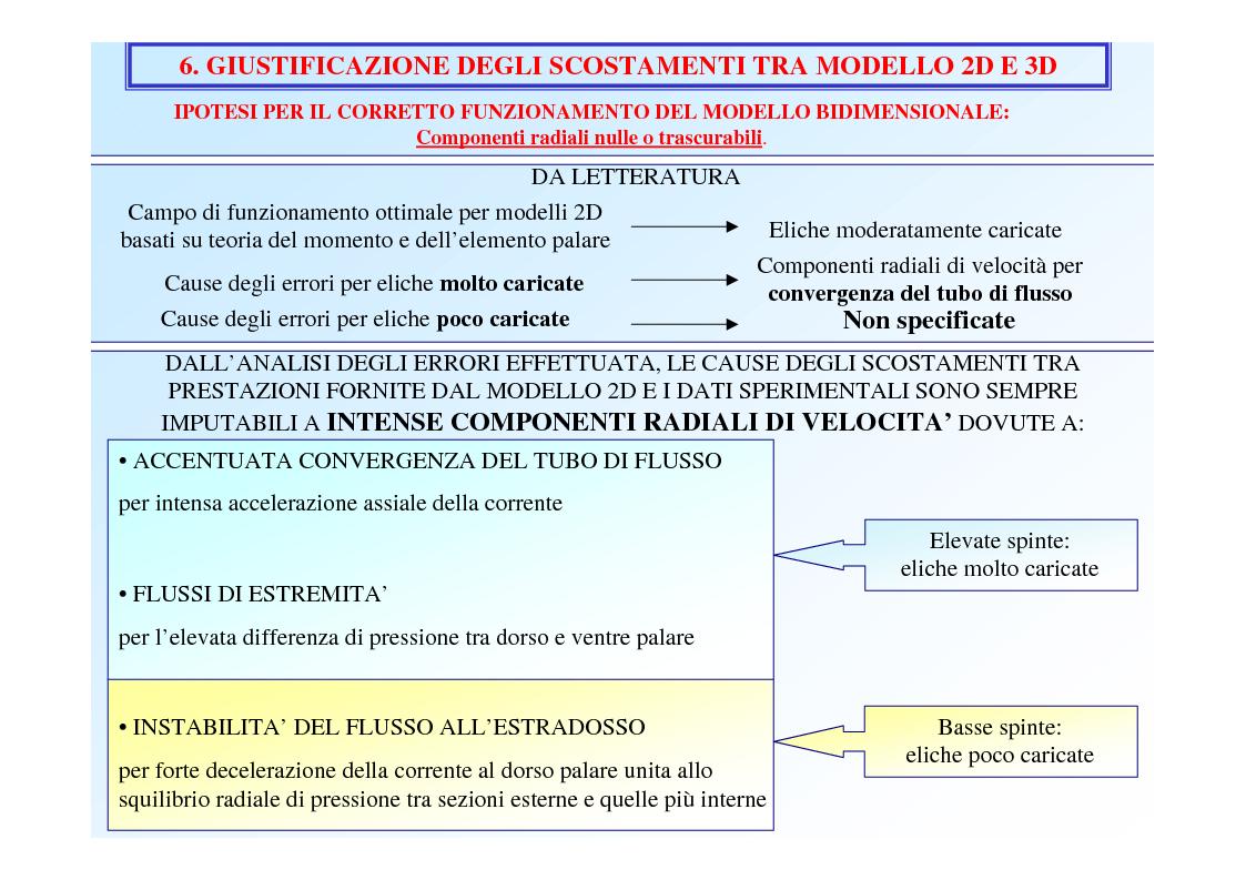 Anteprima della tesi: Sviluppo e validazione di modelli numerici per lo studio di eliche marine, Pagina 9