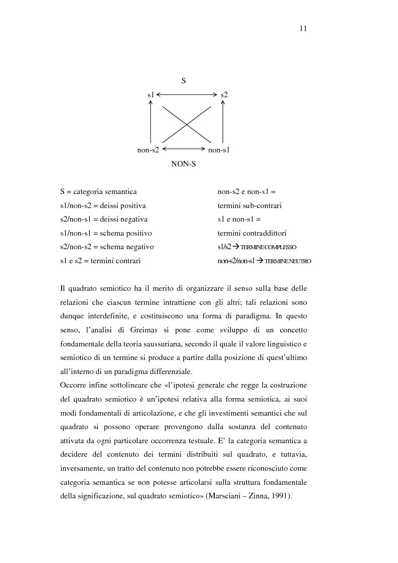 Anteprima della tesi: Moda e caratterizzazioni nazionali: testi e variazioni. La costruzione identitaria, Pagina 11