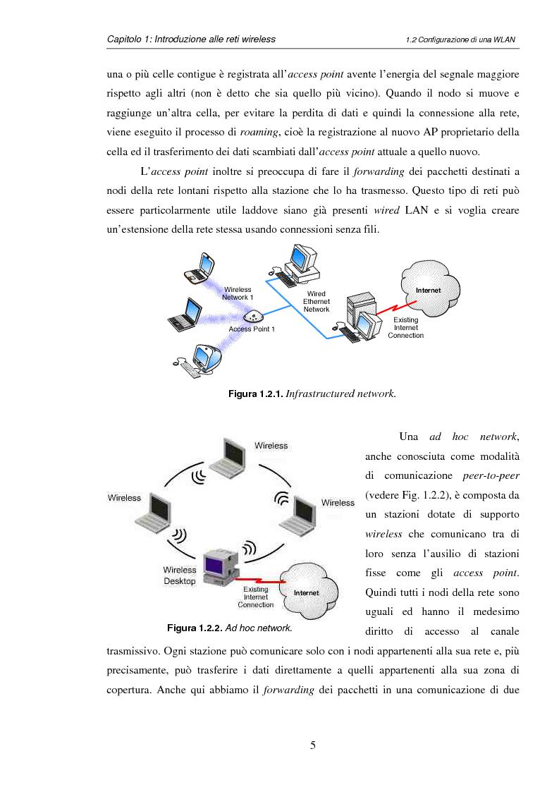 Anteprima della tesi: Impatto del carrier sensing e della Fresnel zone in reti locali wireless ad hoc 802.11, Pagina 8