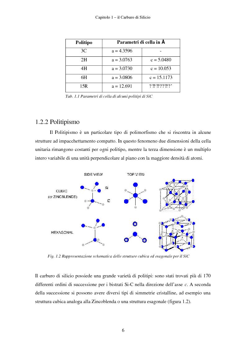 Anteprima della tesi: Analisi morfologica di difetti su carburo di silicio per applicazioni su dispositivi elettronici, Pagina 6
