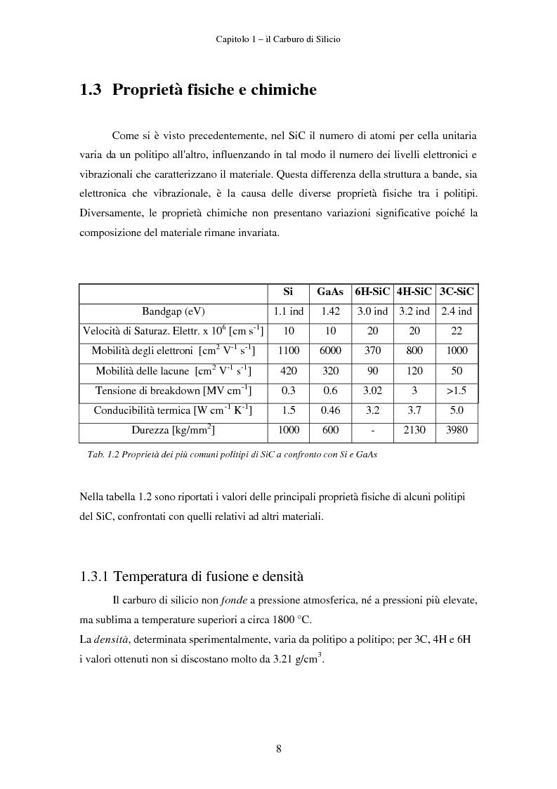 Anteprima della tesi: Analisi morfologica di difetti su carburo di silicio per applicazioni su dispositivi elettronici, Pagina 8