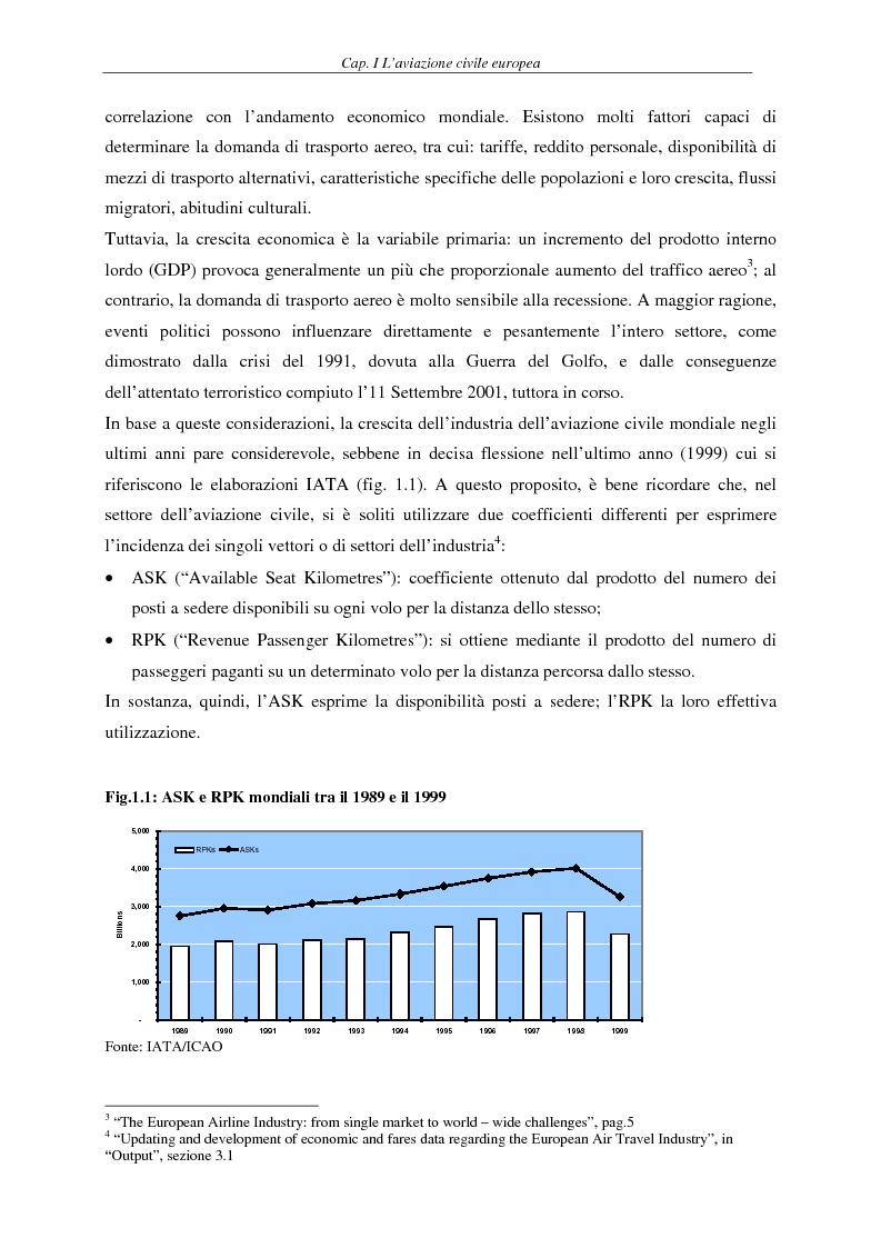 Anteprima della tesi: Il fenomeno del volo low cost in Europa: risvolti economici, sociali, turistici, Pagina 5