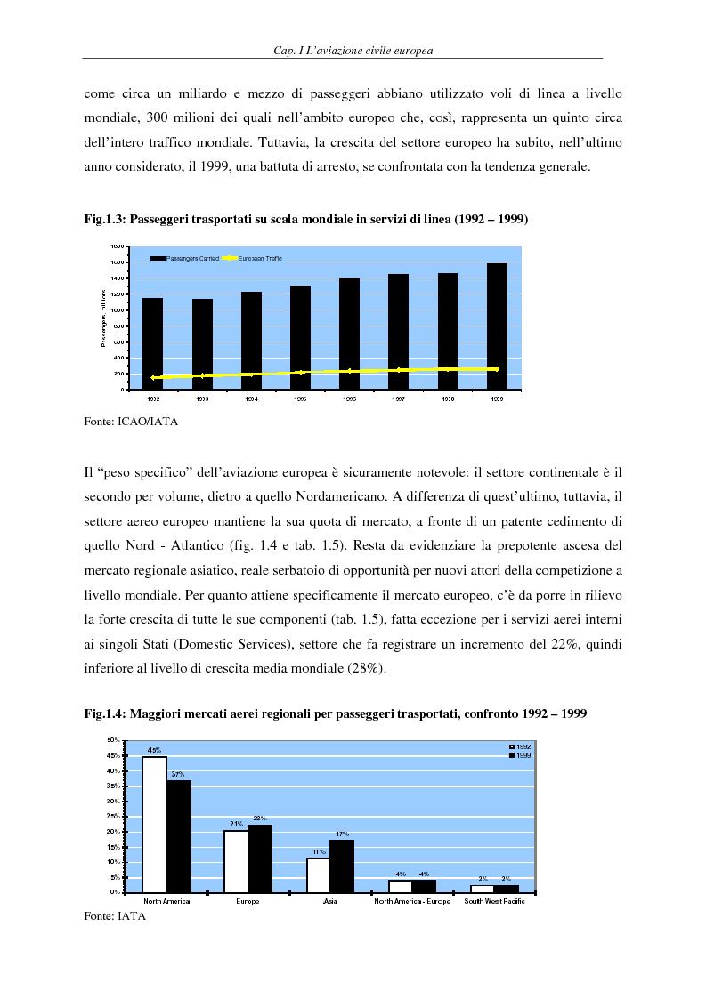 Anteprima della tesi: Il fenomeno del volo low cost in Europa: risvolti economici, sociali, turistici, Pagina 7
