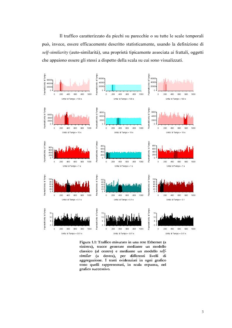 Anteprima della tesi: Influenza dei meccanismi di controllo delle connessioni sulle caratteristiche autosimilari del traffico su rete, Pagina 3