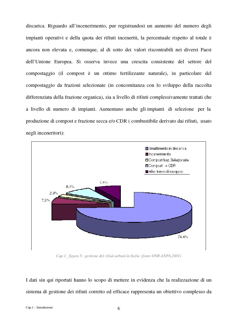 Anteprima della tesi: Algoritmi di ottimizzazione per la raccolta dei rifiuti solidi urbani, Pagina 6