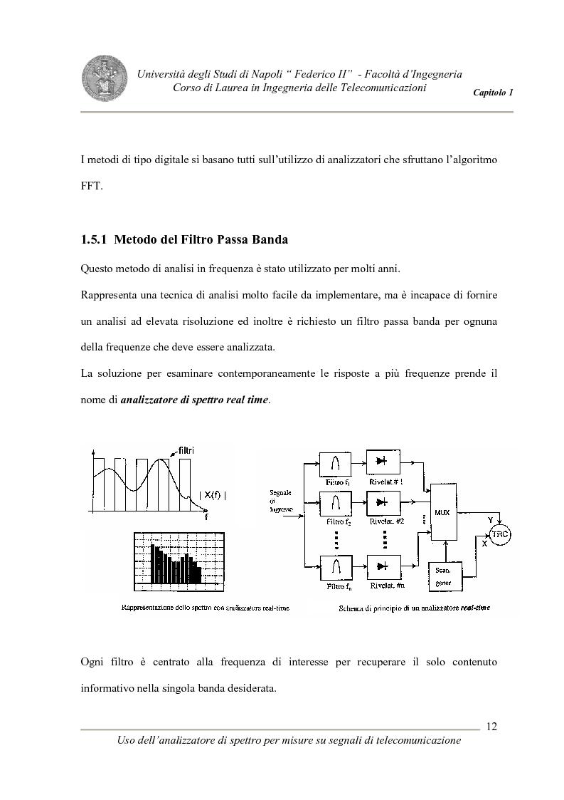 Anteprima della tesi: Uso degli analizzatori di spettro per misure su segnali di telecomunicazione, Pagina 12