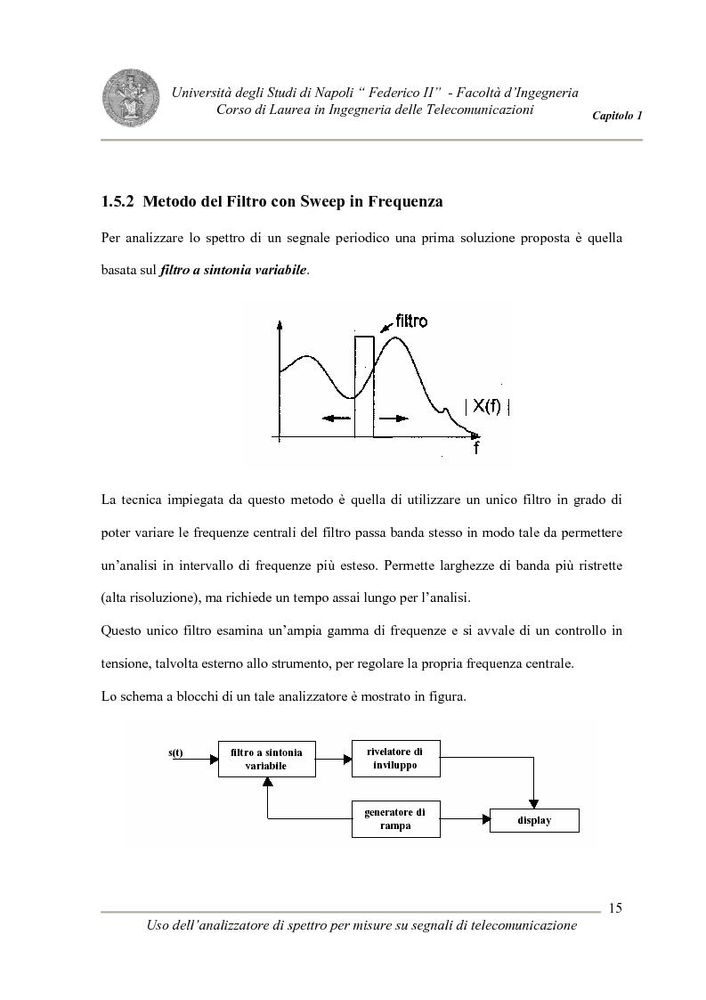 Anteprima della tesi: Uso degli analizzatori di spettro per misure su segnali di telecomunicazione, Pagina 15