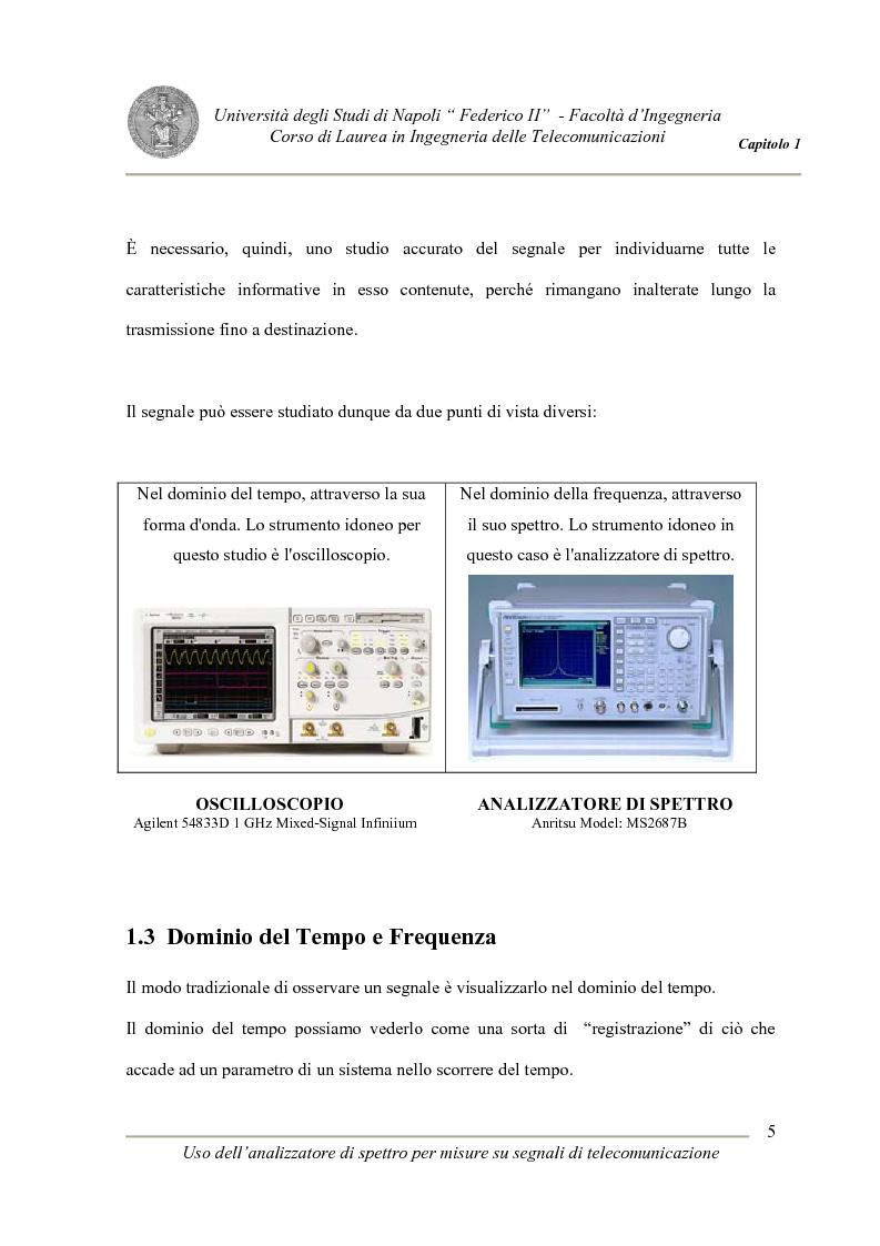 Anteprima della tesi: Uso degli analizzatori di spettro per misure su segnali di telecomunicazione, Pagina 5