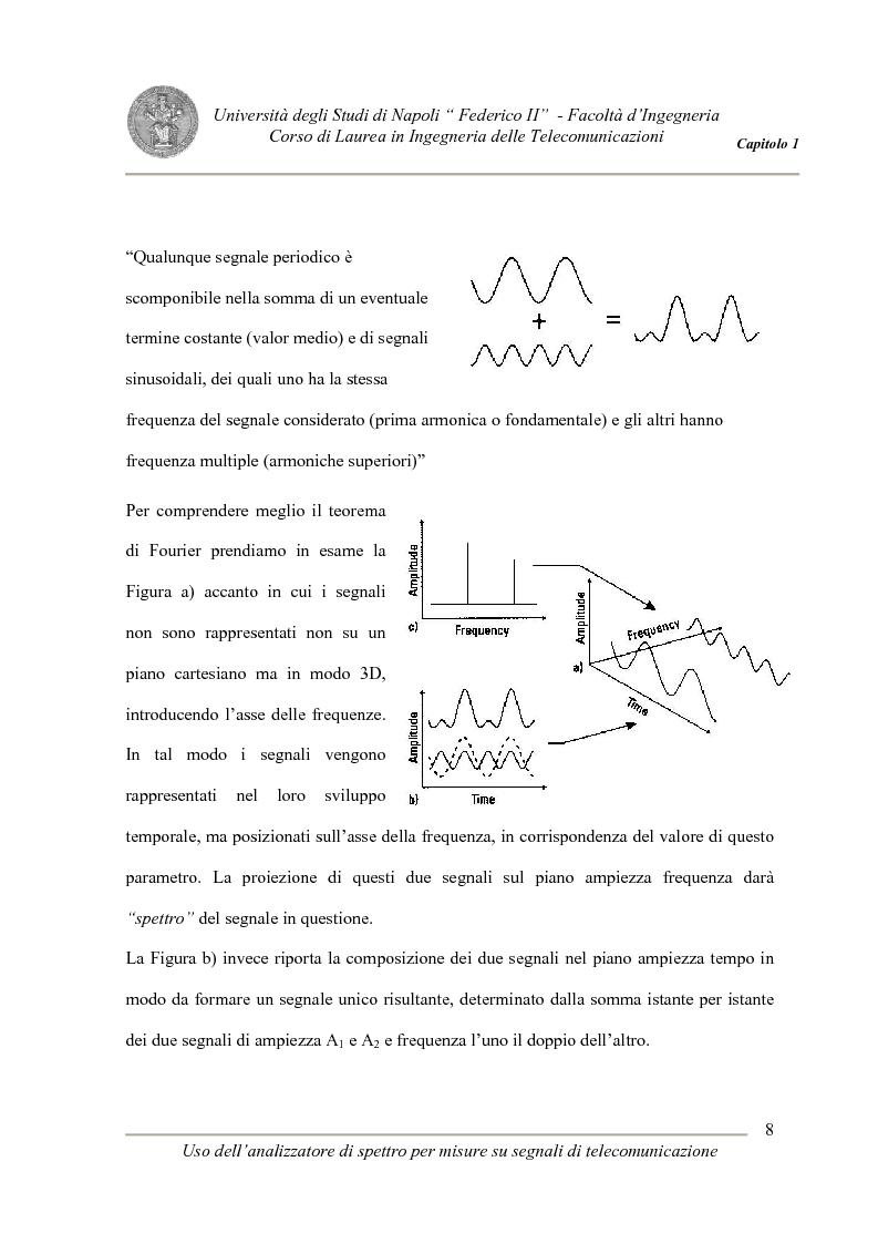 Anteprima della tesi: Uso degli analizzatori di spettro per misure su segnali di telecomunicazione, Pagina 8