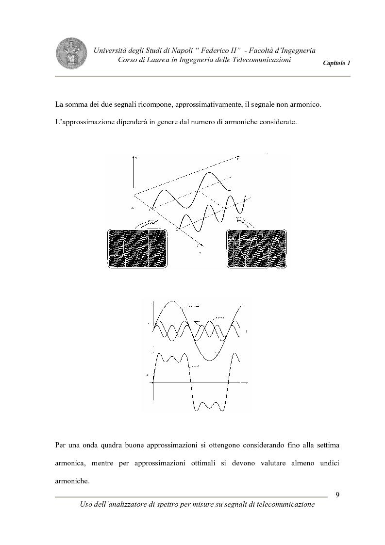 Anteprima della tesi: Uso degli analizzatori di spettro per misure su segnali di telecomunicazione, Pagina 9