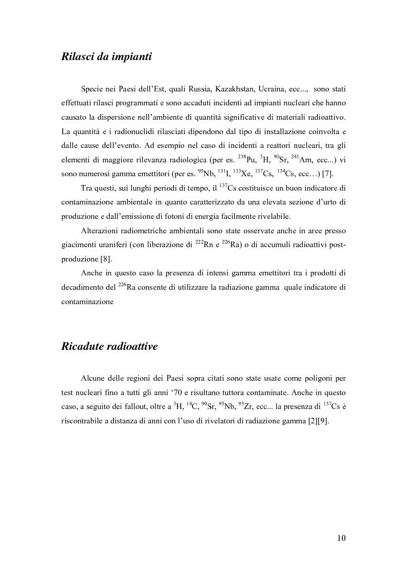 Anteprima della tesi: Sviluppo di un apparato strumentale per il rilevamento di grandezze radiometriche ambientali integrato con un sistema di acquisizione di coordinate geografiche, Pagina 7