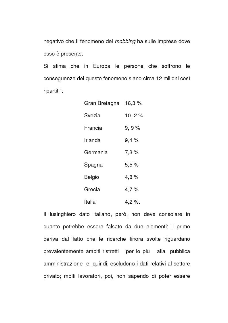 Anteprima della tesi: Vessazioni sul lavoro - La tutela del prestatore d'opere vittima di mobbing, Pagina 5