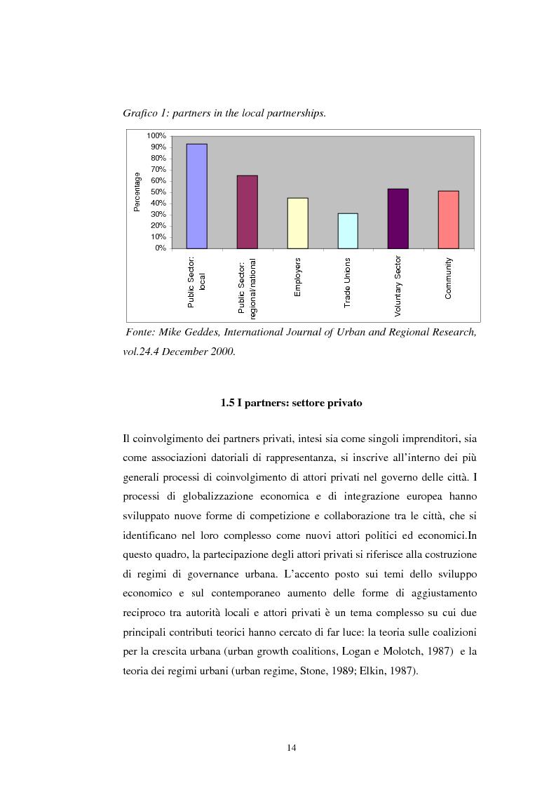 Anteprima della tesi: Le teorie dichiarate e le pratiche delle partnership locali. Il caso S.O.N.A.R., Pagina 13