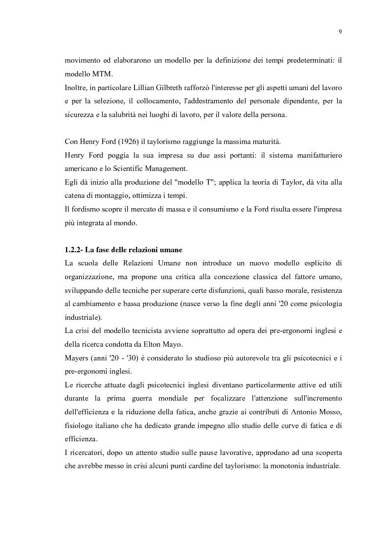 Anteprima della tesi: La gestione efficace della ricchezza ''risorse umane'' come fattore di sviluppo organizzativo e vantaggio competitivo: il contributo dell'intervento formativo, Pagina 13