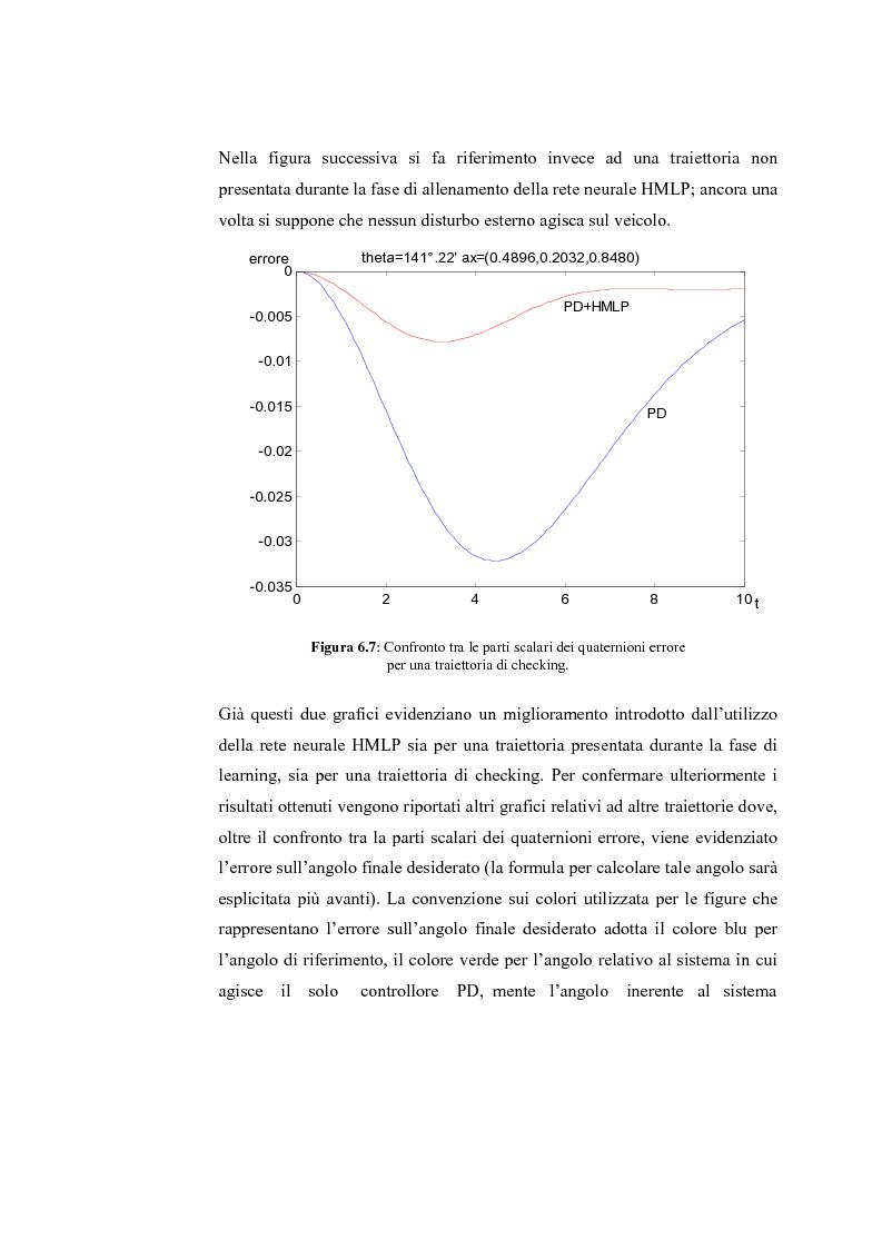 Anteprima della tesi: Controllo dell'assetto di un veicolo sottomarino autonomo utilizzando una rete neurale in algebra quaternionica, Pagina 4