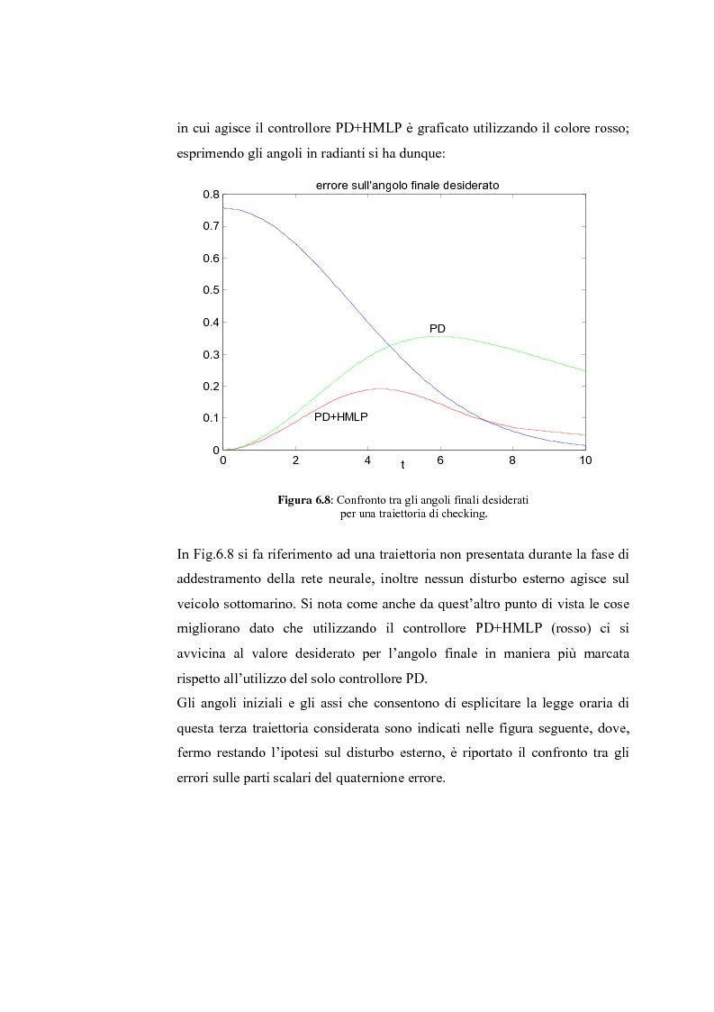 Anteprima della tesi: Controllo dell'assetto di un veicolo sottomarino autonomo utilizzando una rete neurale in algebra quaternionica, Pagina 5