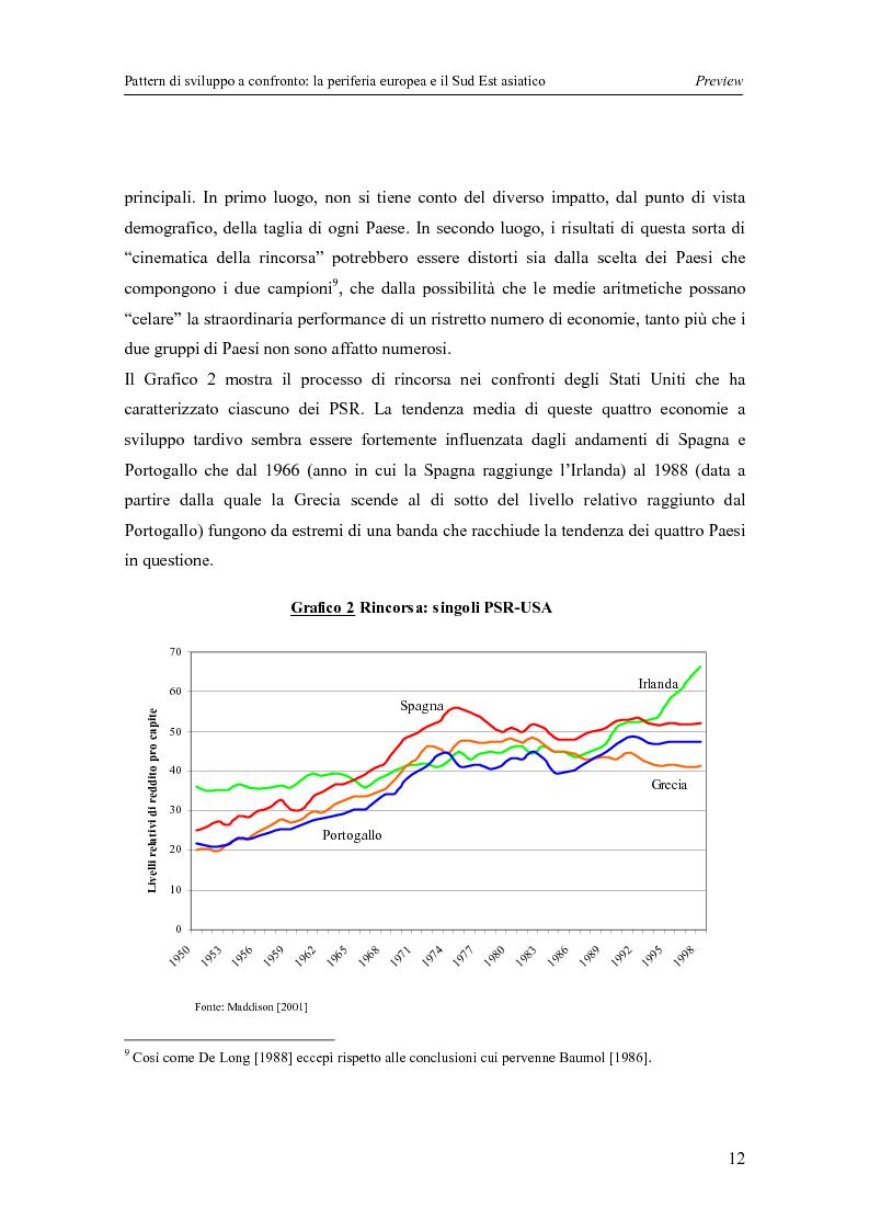 Anteprima della tesi: Pattern di sviluppo a confronto: la periferia europea e il Sud-est asiatico, Pagina 12