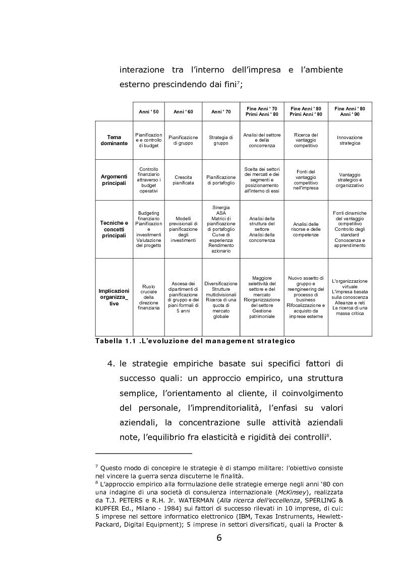 Anteprima della tesi: Il franchising come strategia di crescita esterna volta al mantenimento e allo sviluppo di vantaggi competitivi durevoli. Un caso concreto, Pagina 9
