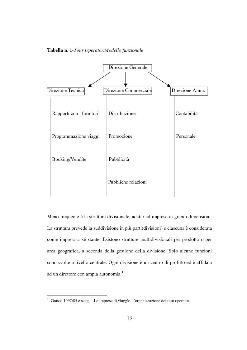 Anteprima della tesi: Sviluppo sostenibile e strategia del valore delle aziende di tour operating, Pagina 10