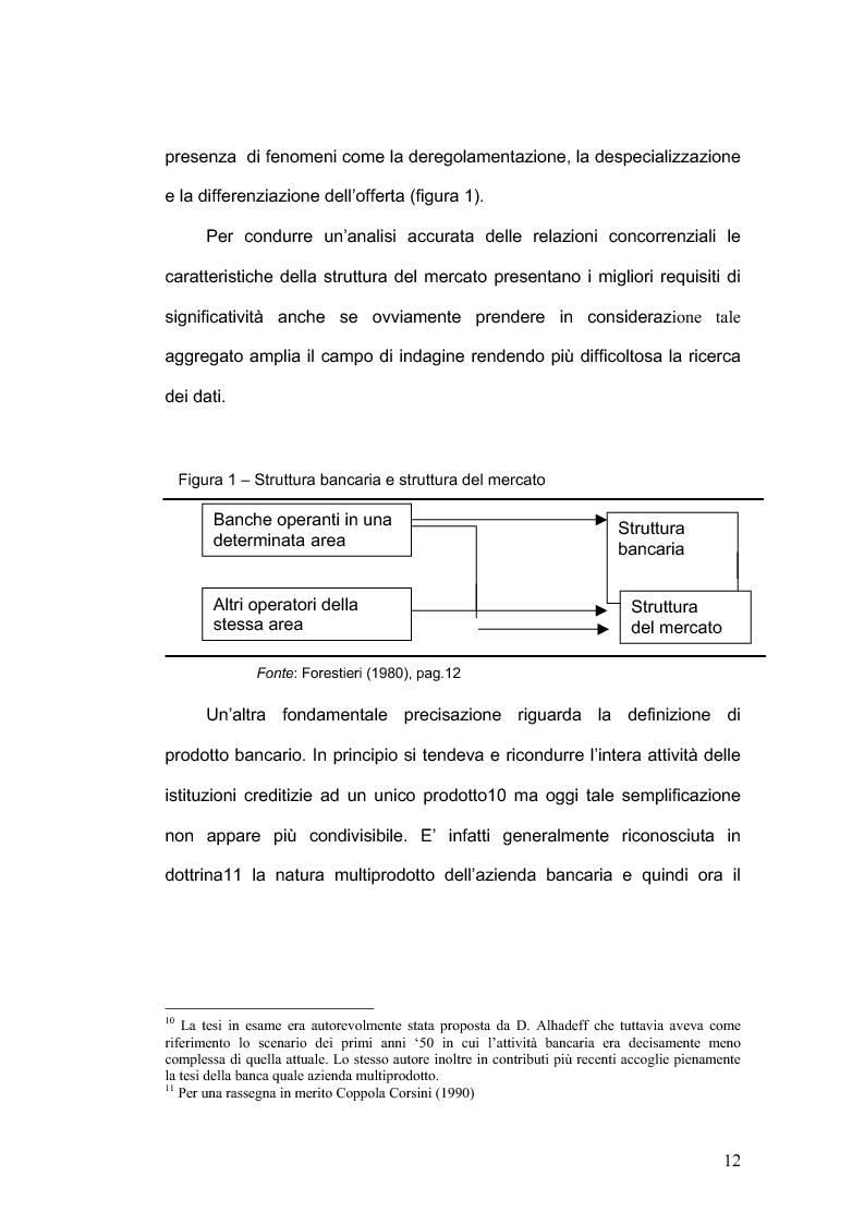 Anteprima della tesi: La concorrenza nel settore bancario, Pagina 9