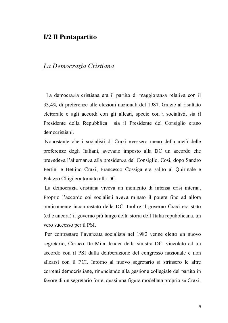 Anteprima della tesi: Il governo e i partiti italiani di fronte alla guerra del Golfo, Pagina 7