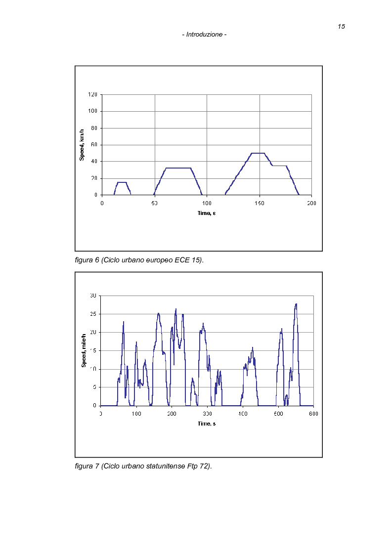 Anteprima della tesi: Il processo di combustione nei motori alternativi: sviluppo di procedure per lo studio delle emissioni di idrocarburi incombusti, Pagina 12