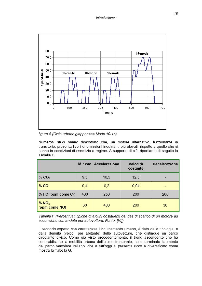 Anteprima della tesi: Il processo di combustione nei motori alternativi: sviluppo di procedure per lo studio delle emissioni di idrocarburi incombusti, Pagina 13