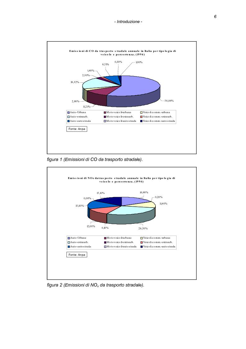 Anteprima della tesi: Il processo di combustione nei motori alternativi: sviluppo di procedure per lo studio delle emissioni di idrocarburi incombusti, Pagina 3