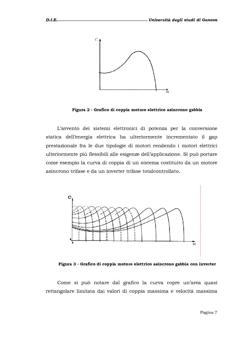 Anteprima della tesi: Studio e realizzazione di un sistema di prototipizzazione rapida per azionamenti elettrici, Pagina 5