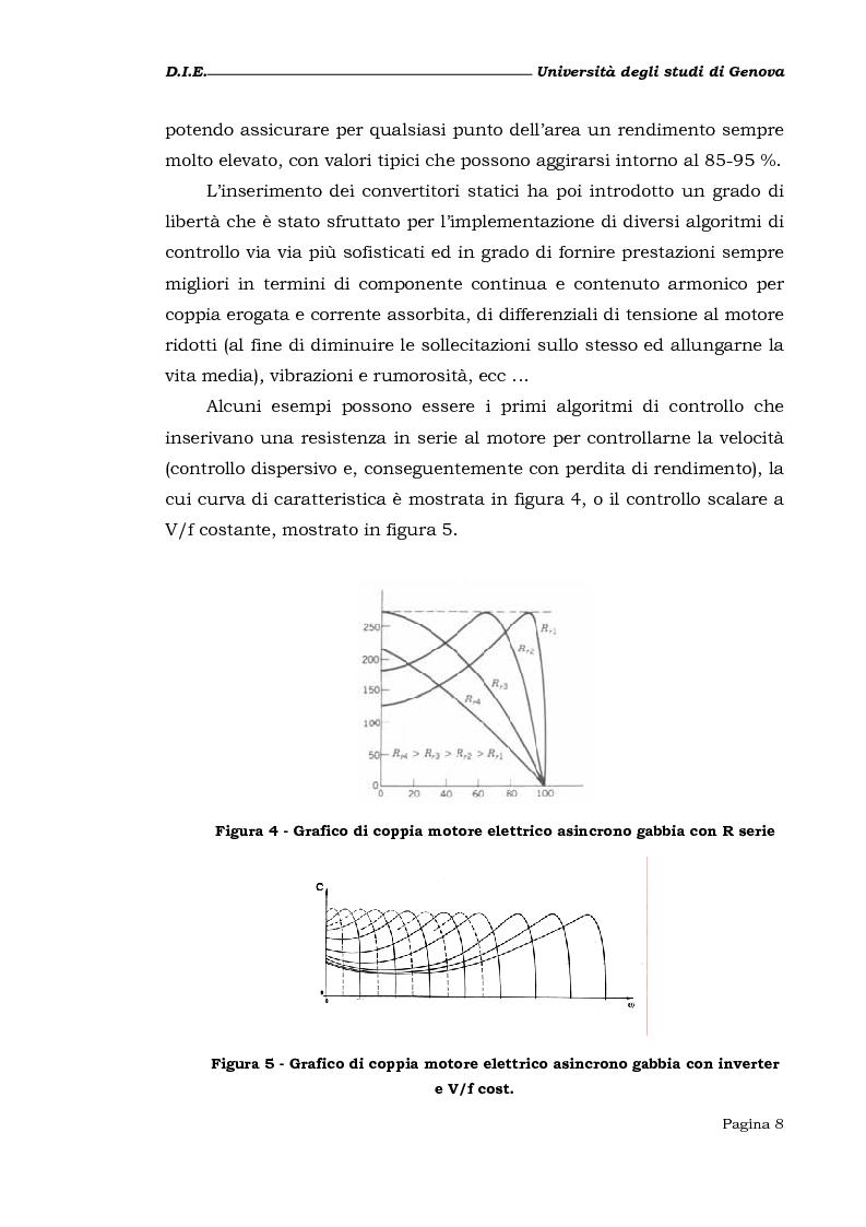 Anteprima della tesi: Studio e realizzazione di un sistema di prototipizzazione rapida per azionamenti elettrici, Pagina 6