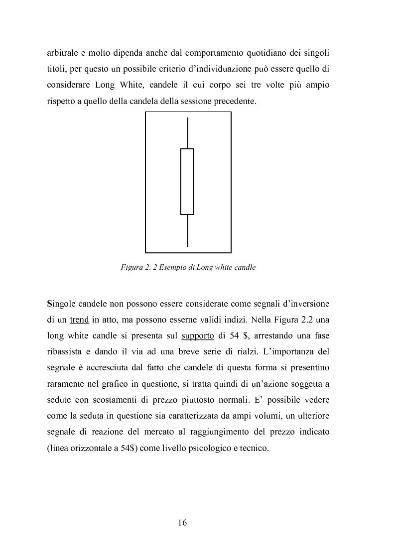 Anteprima della tesi: Analisi tecnica e metodi statistici per l'analisi dei prezzi di borsa, Pagina 12