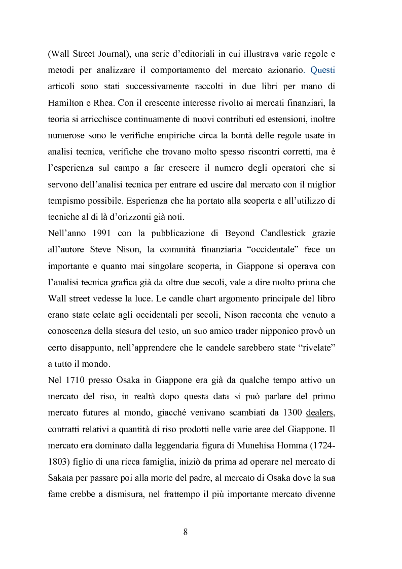 Anteprima della tesi: Analisi tecnica e metodi statistici per l'analisi dei prezzi di borsa, Pagina 4