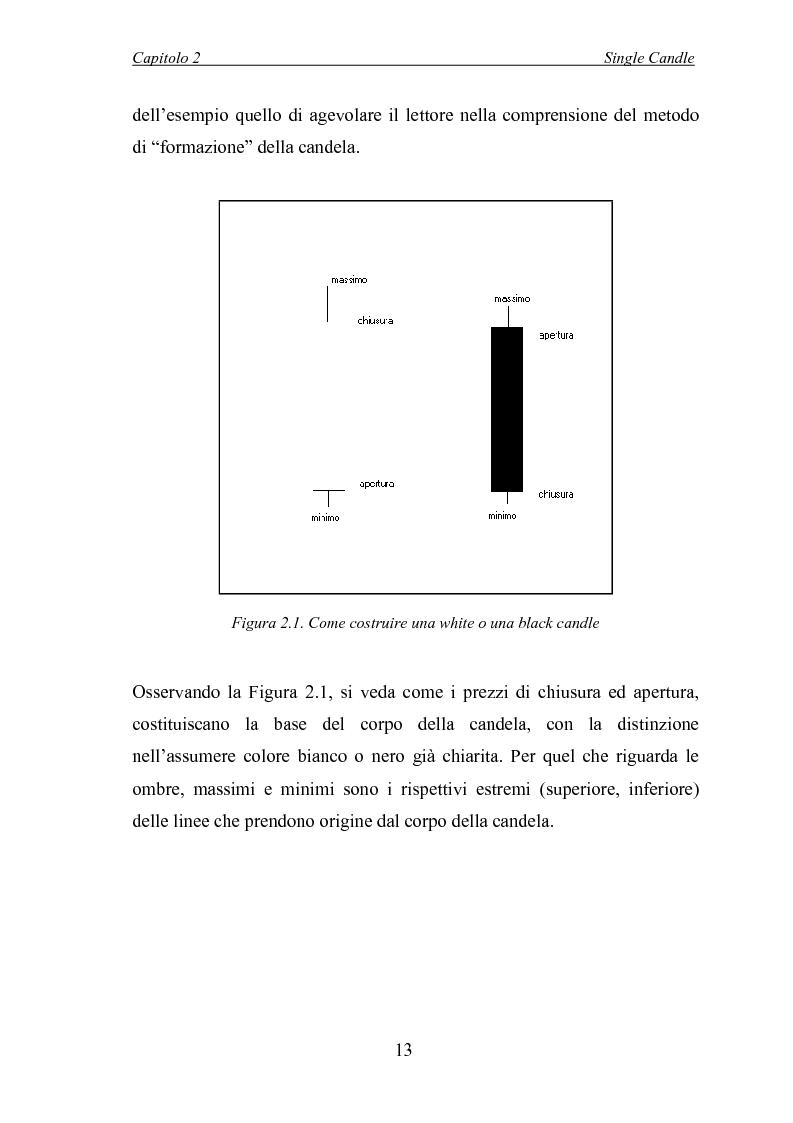 Anteprima della tesi: Analisi tecnica e metodi statistici per l'analisi dei prezzi di borsa, Pagina 9
