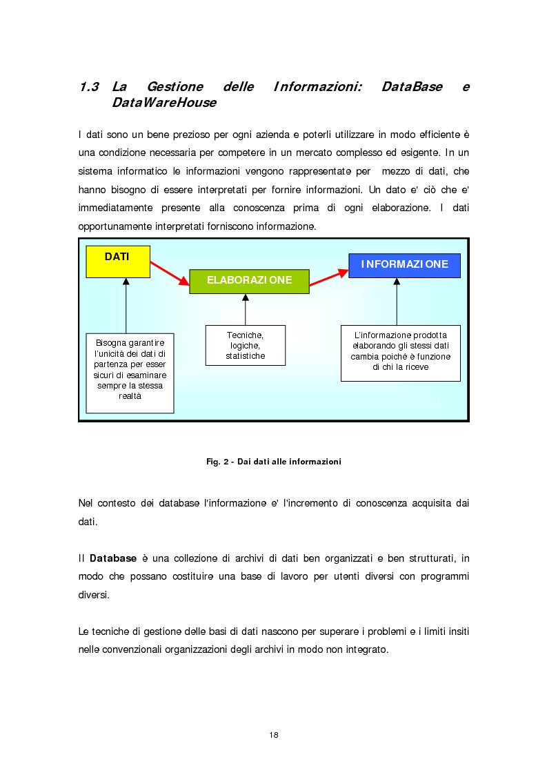 Anteprima della tesi: Il ruolo della firma digitale e delle tecnologie di sicurezza informatica nella ridefinizione dei processi aziendali, Pagina 10