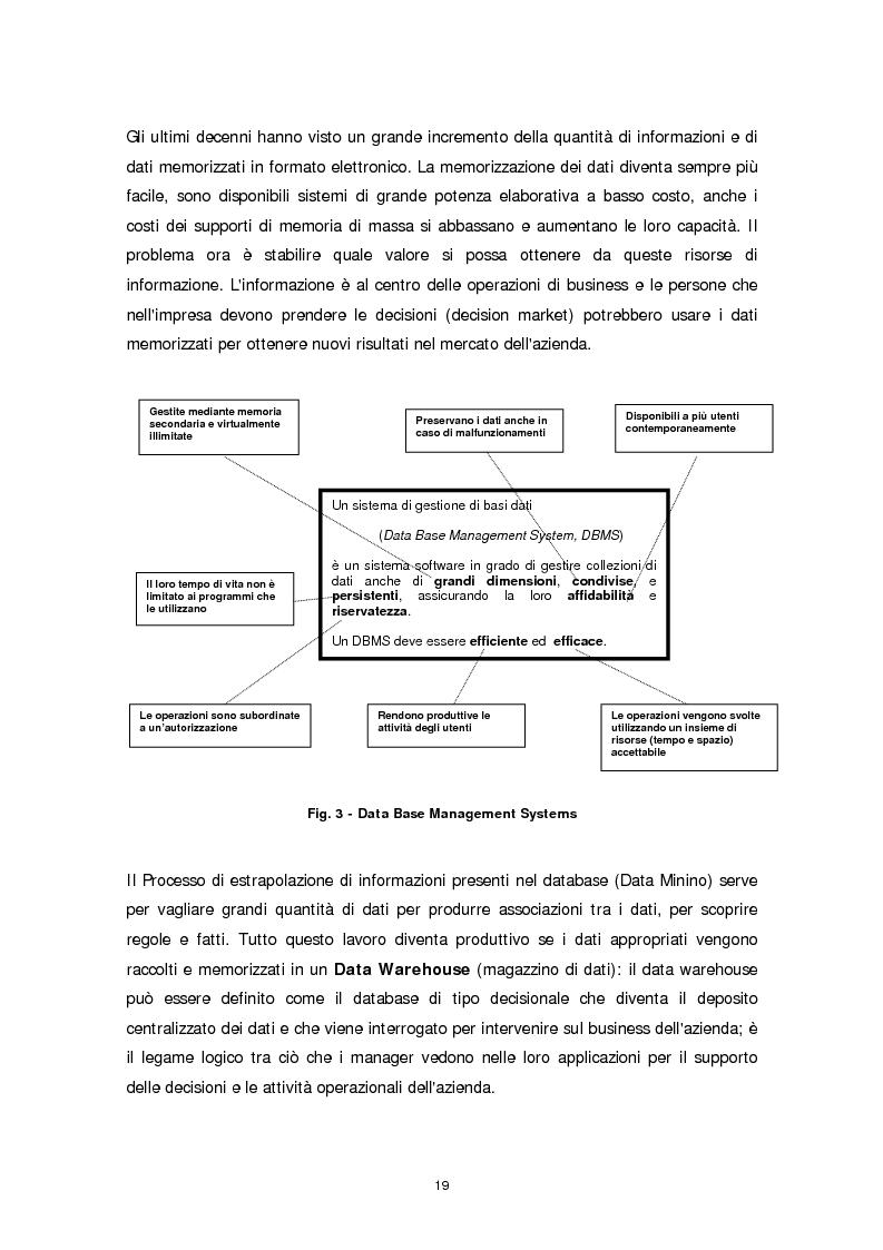 Anteprima della tesi: Il ruolo della firma digitale e delle tecnologie di sicurezza informatica nella ridefinizione dei processi aziendali, Pagina 11