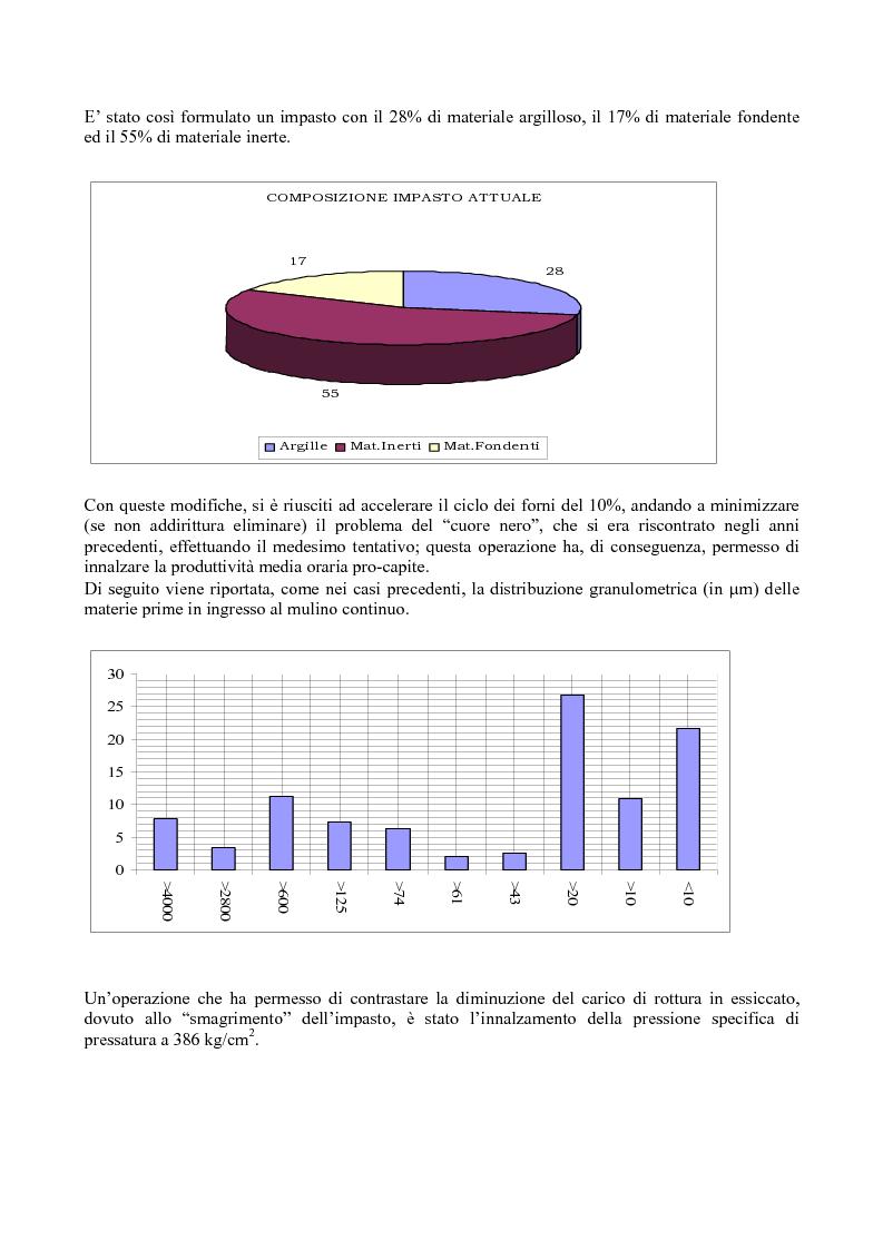 Anteprima della tesi: Evoluzione del processo produttivo e del prodotto in monocottura, con l'espansione sul mercato del grès porcellanato smaltato, Pagina 9