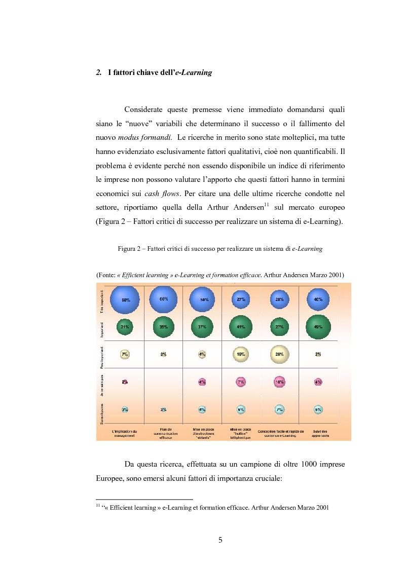 Anteprima della tesi: Analisi economico gestionale di un sistema di e-learning: modelli simulativi, Pagina 5