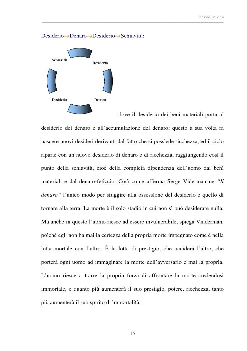 Anteprima della tesi: Processo al denaro: storia e attualità di un mezzo divenuto fine, Pagina 14
