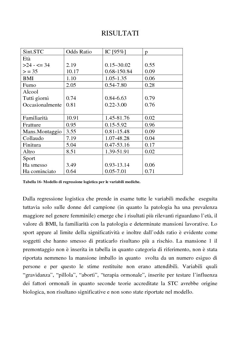 Anteprima della tesi: Ruolo dei fattori psicosociali nella patologia muscolo-scheletrica dell'arto superiore: studio sperimentale, Pagina 9